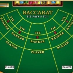 Best Table Game Odds: Baccarat and Baccarat